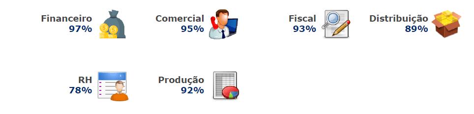 indice de automaçao da industria gs1 2020 sistemas